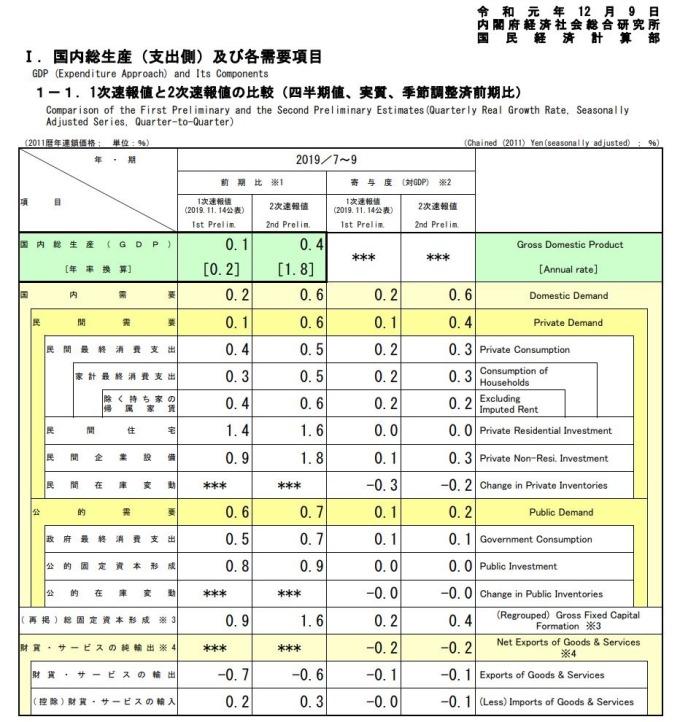 (圖片:翻攝自日本內閣府官網)