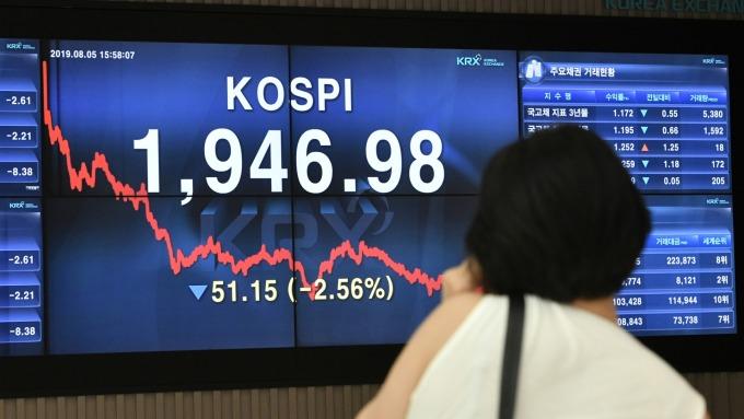 韓股在東亞最被低估 但公司治理逐步趕上日股(圖:AFP)