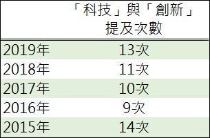 資料來源: 新華社,鉅亨網製表
