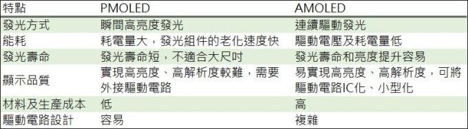資料來源 CNKI, 鉅亨網製表