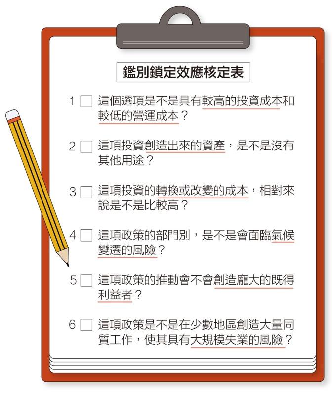 資料來源│周桂田 圖片美化│林洵安