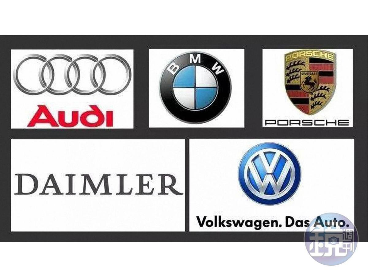 AUDI、BMW、MERCEDES-BENZ、PORSCHE和VOLKSWAGEN五大德國車廠主導「LV148」48V車電系統。
