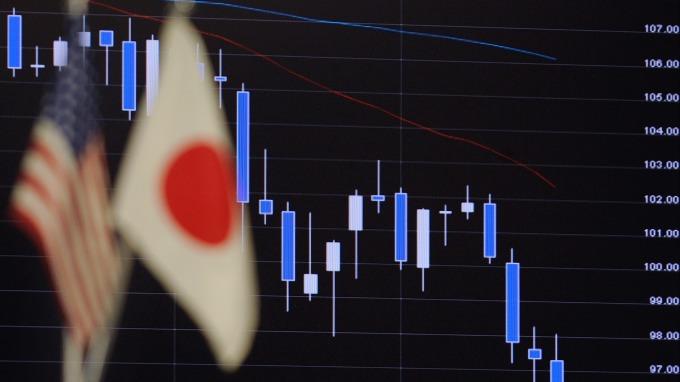 憂美伊開戰 日股盤中一度大跌2% (圖片:AFP)
