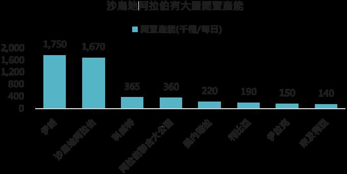 資料來源:Bloomberg,「鉅亨買基金」整理,2020/1/9。