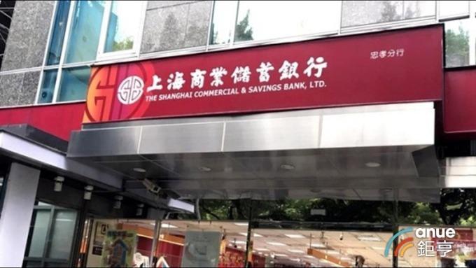 上海商銀基金自行質借為民營銀行首家准辦 新春添資金活水。(鉅亨網資料照)