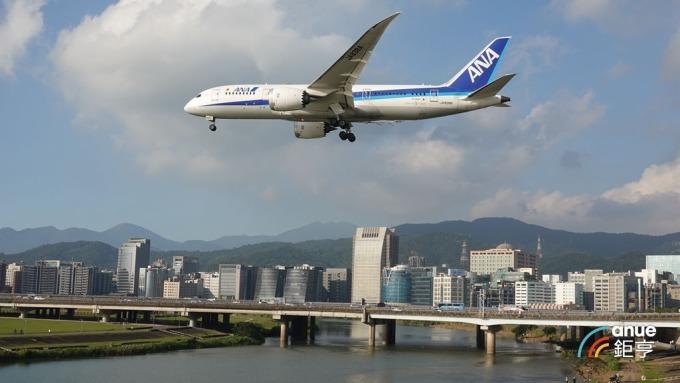 北台灣去年第4季新建案成交價格表現,以新北市最靚創10季新高。(鉅亨網記者張欽發攝)