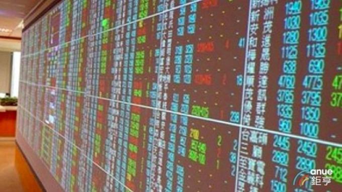 台灣第四季GDP前瞻:成長率料連三季高於2% (圖片:anue鉅亨)