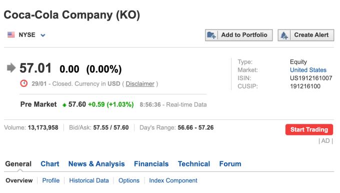 可口可樂盤前股價 (圖:Investing.com)