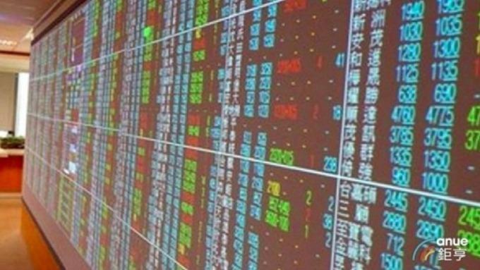 台灣國際板債券發行強勢回歸 (圖片:anue鉅亨)