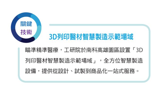 3D 列印醫材智慧製造示範場域。