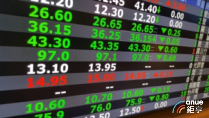 台股權重雙降一不變 上海商銀升最多、群創降最多。(鉅亨網資料照)