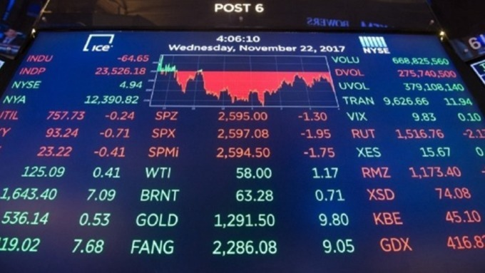 今年負殖利率規模屢升 新興市場才是投資亮點(圖:AFP)