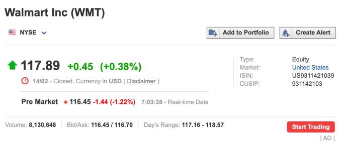 沃爾瑪盤前股價 (圖:Investing.com)