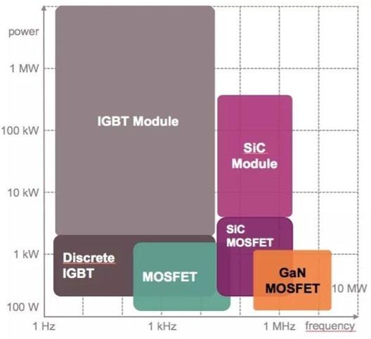 資料來源: Infineon