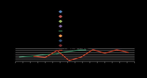 資料來源:Bloomberg,「鉅亨買基金」整理,2020/2/21。