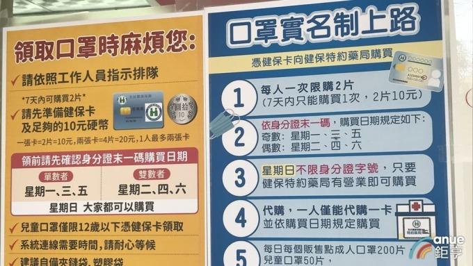 基於國內優先,口罩禁令已拍板延長至4月30日。(鉅亨網資料照)