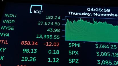 縱使疫情蔓延 華爾街仍看好股市再牛6個月  (圖片:AFP)