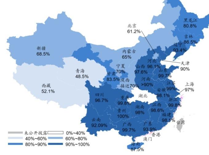 (資料來源: 中國海通證) 截至 3 月 9 日止中國各省政府公布數據