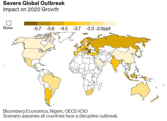 歐美、亞洲各國受疫情影響,歐洲尤其明顯。(圖:Bloomberg)