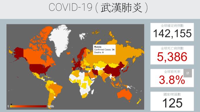 歐洲27國及杜拜旅遊疫情升至最高級 來台須居家檢疫14天。(圖:擷取自疾管署)