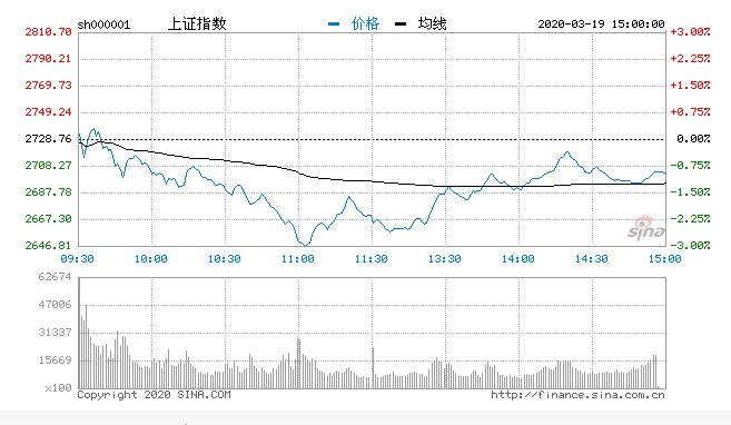 (圖表取自新浪財經)