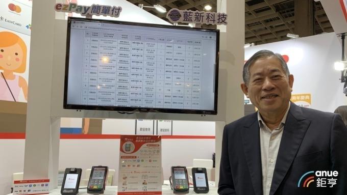 智冠董事長王俊博。(鉅亨網資料照)