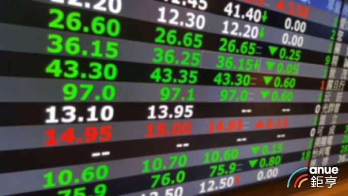 三大法人賣超127億 外資變臉砍96億元 續殺富邦VIX、最愛6檔金融股。(鉅亨網資料照)
