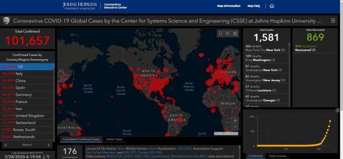 美國和世界各國確診病例數。(來源: JHU)