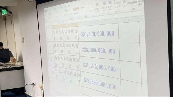 世貿三館地上權由南山以312.27億元得標出線。(圖:世邦魏理仕提供)
