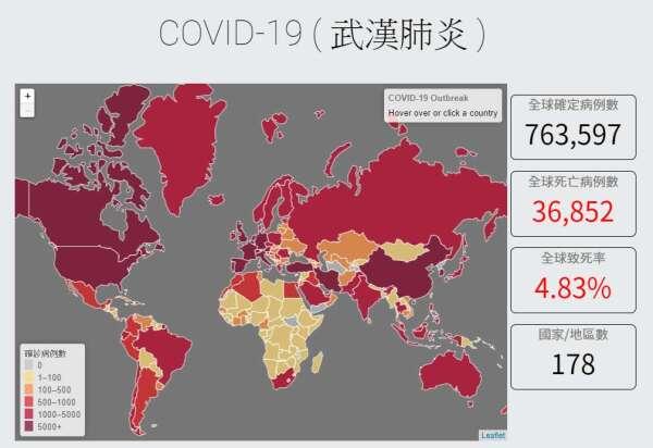 全球 COVID-19 確診分布圖。(擷取自疾管署)