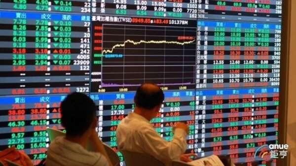全球主要央行推出無限量QE,帶動股市反彈。(鉅亨網資料照)