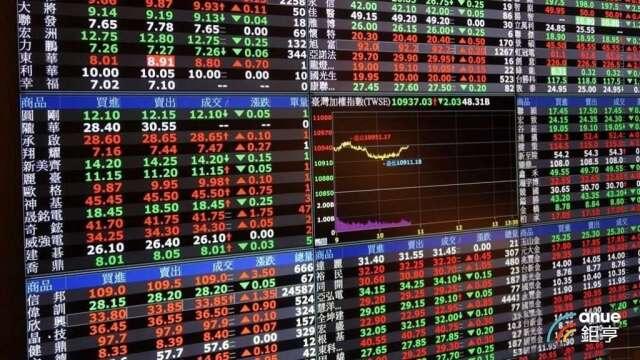 〈台股盤中〉權質股帶頭衝 大漲逾百點 收復季線創一個半月高。(鉅亨網資料照)