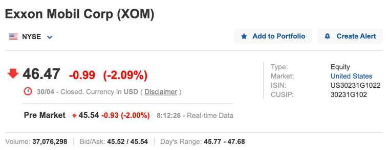 埃克森美孚盤前股價 (圖:Investing.com)