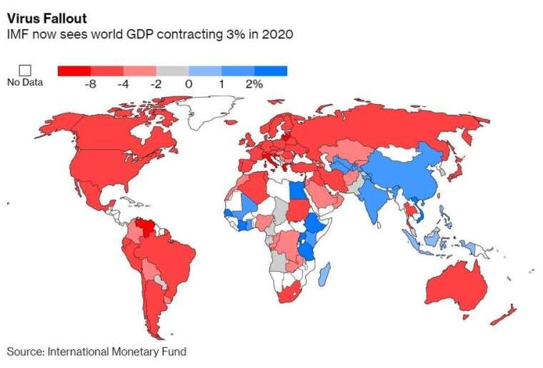 IMF 預估 2020 年個國經濟表現,紅色代表萎縮,藍色代表擴張。(資料來源: Bloomberg)