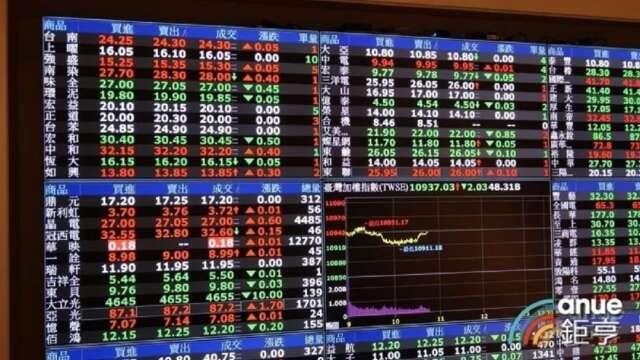 台股企業產業競爭力足,加上擁有高殖利率優勢,可望吸引資金進駐。(鉅亨網資料照)