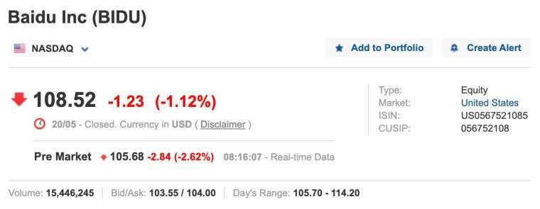 百度盤前股價 (圖:Investing.com)