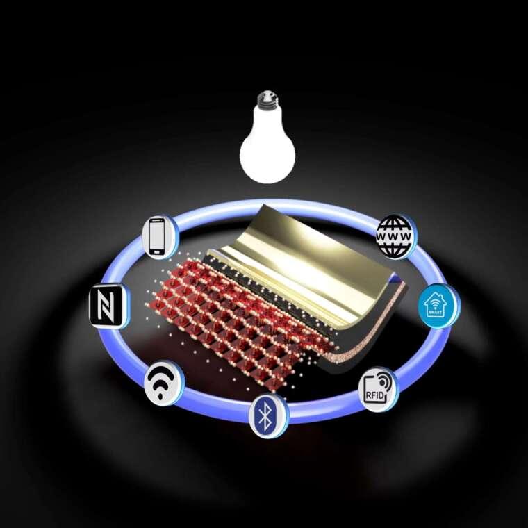 新型鈣鈦礦太陽能電池 (圖片:newatlas)