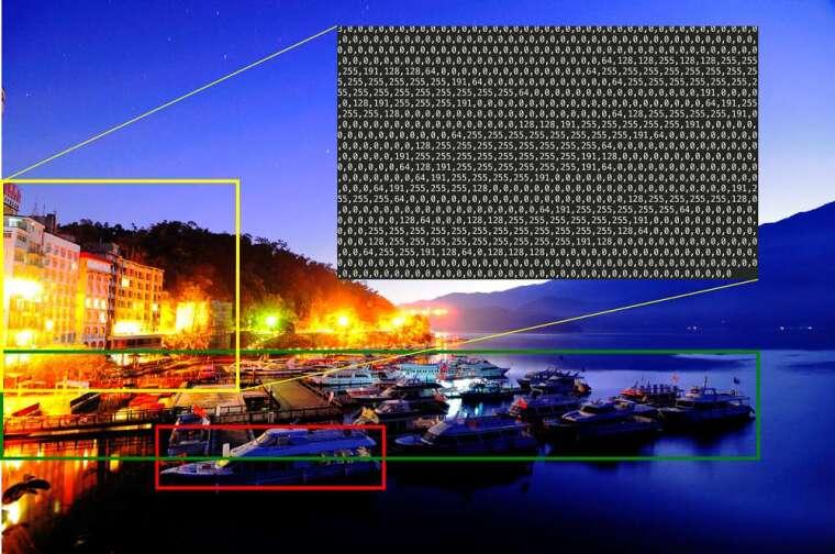 但「電腦看世界」時,一棟建築或一個碼頭,在電腦眼中只是一堆像素、或一串位元 資料來源|廖弘源