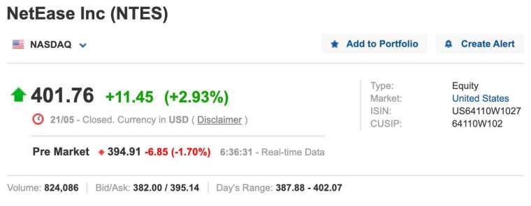 網易美股盤前下跌 1.70% (圖:Investing.com)