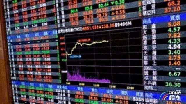 台股今日在三大法人連二買下,重收半年線。(鉅亨網資料照)