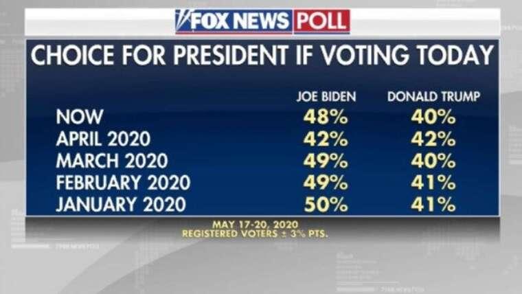 圖片:Fox News