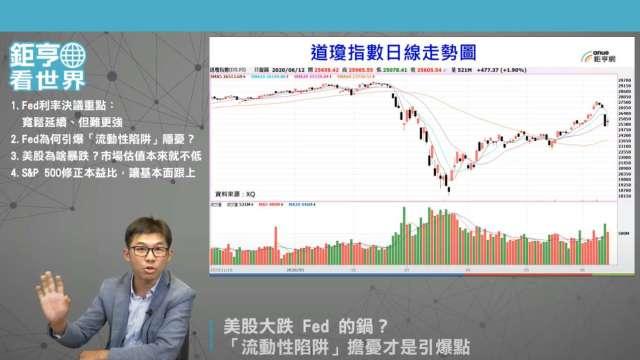 上週美國聯準會 (Fed) 宣布 6 月利率決議之後,引發美股全線重挫。(圖:擷自直播節目《鉅亨看世界》)