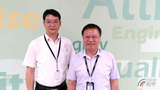 瑞祺電董事長朱復銓(右)及總經理洪德富。(鉅亨網記者彭昱文攝)