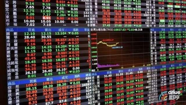 〈台股盤中〉電金傳權值帶頭衝 大漲逾200點 站回5日線。(鉅亨網資料照)