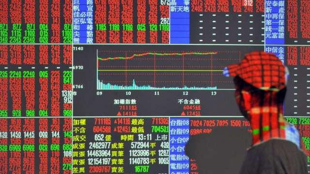 台股大漲逾 200 點,接連收復 11400、11500 點關卡。(圖:AFP)