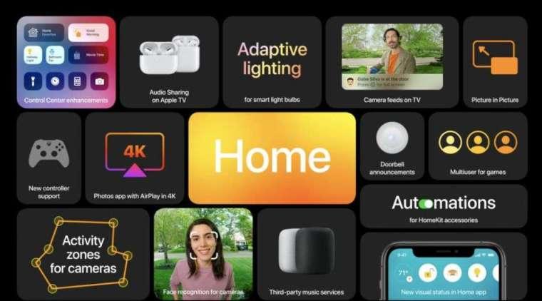 蘋果 tvOS 14(圖片: AppleInsider)