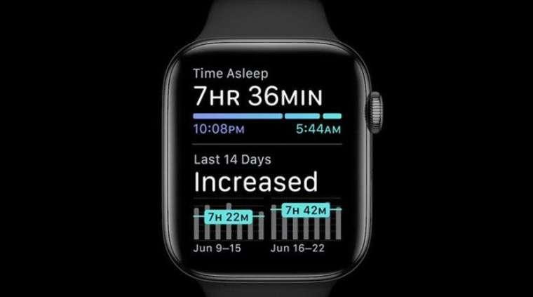 蘋果 watchOS 7 推出睡眠追蹤 (圖片: AppleInsider)