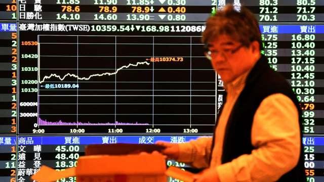 台股站上11600點關卡 上漲78點收11621點。(圖:AFP)