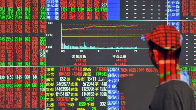 台股驚險站上11700點 上漲82點收11703點。(圖:AFP)