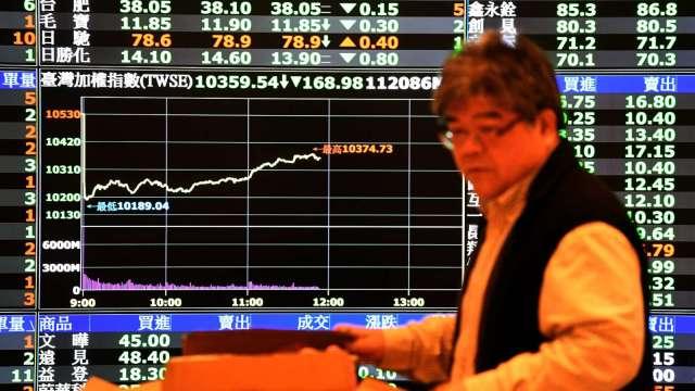 加權指數終場收在 11703.42 點,上漲 82.18 點,成交金額 1920.73 億元。(圖:AFP)
